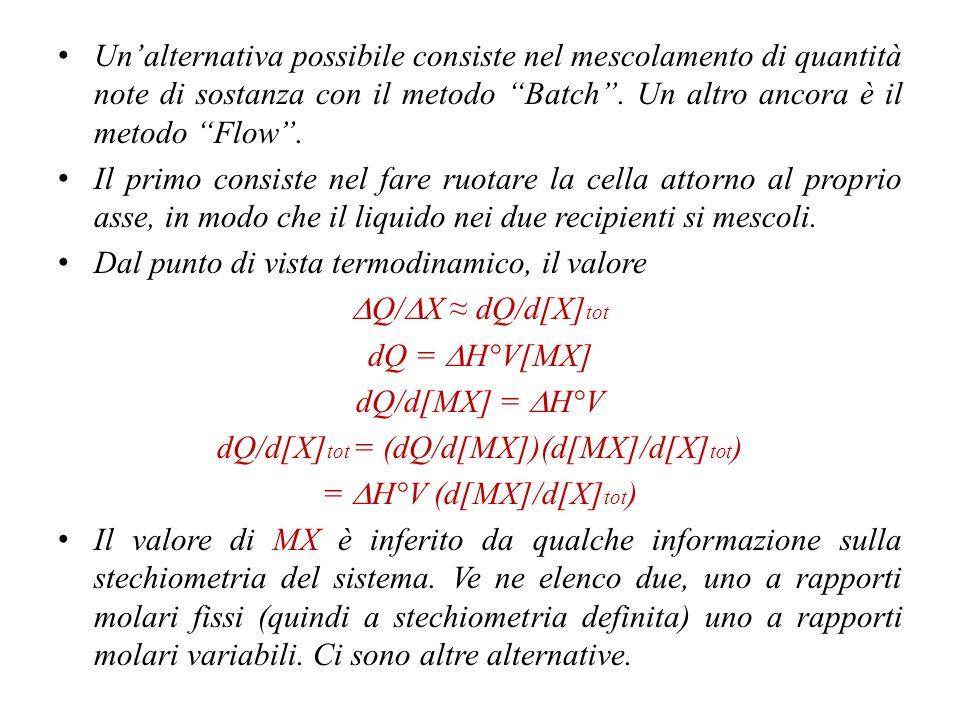 Dal punto di vista termodinamico, il valore DQ/DX ≈ dQ/d[X]tot